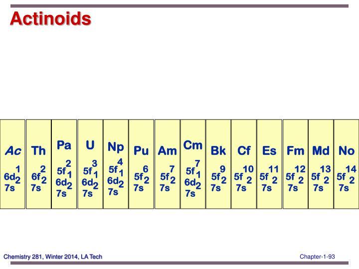 Actinoids