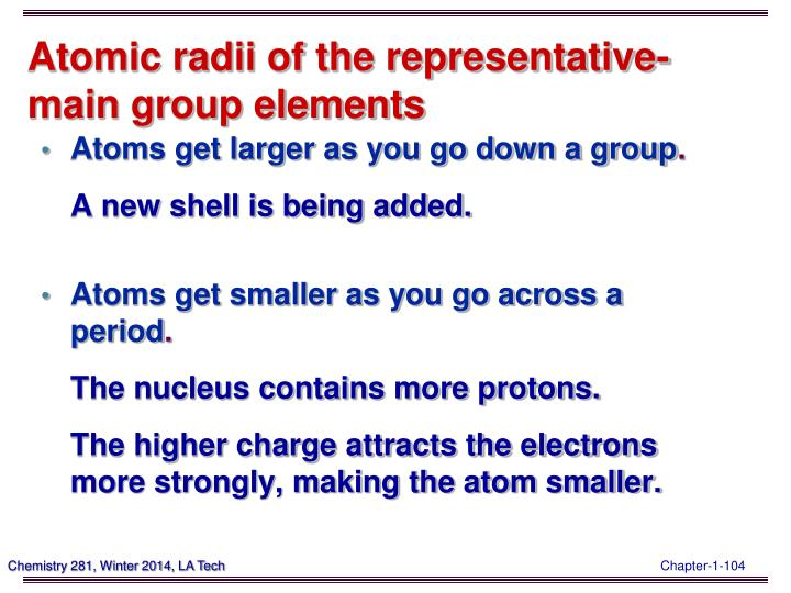 Atomic radii of the representative- main group elements