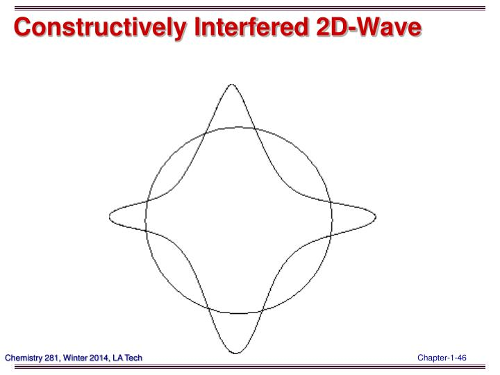 Constructively Interfered 2D-Wave