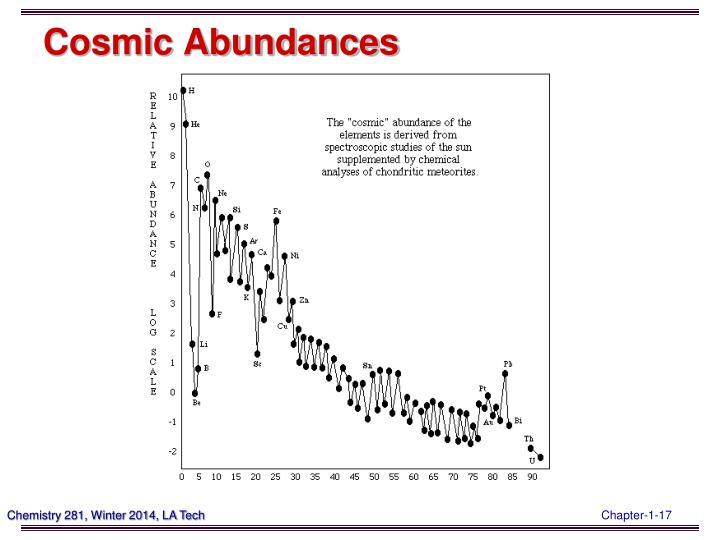 Cosmic Abundances