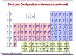 electronic configuration of elements core format