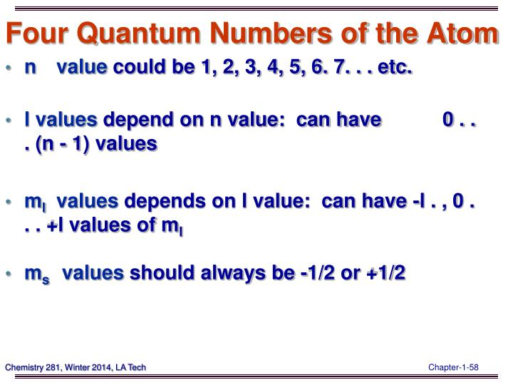 Four Quantum Numbers of the Atom