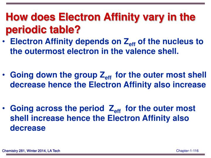 How does Electron Affinity vary in the periodic table?