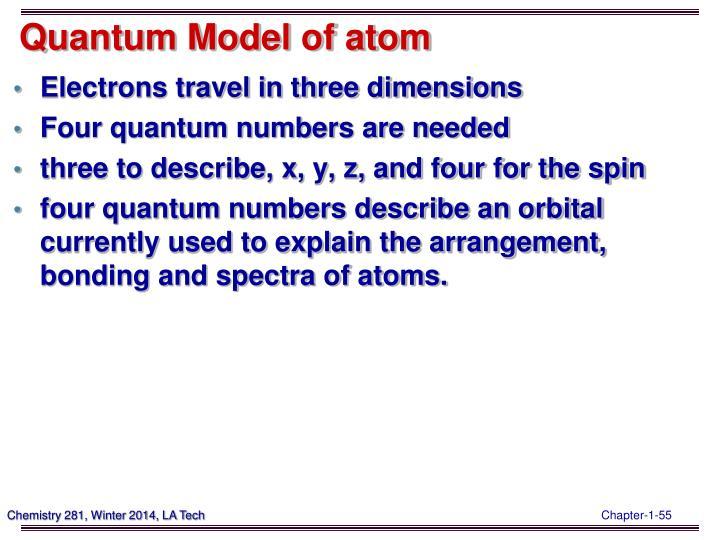 Quantum Model of atom