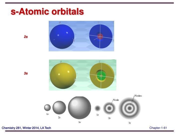s-Atomic