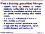 what is building up auf bau principle