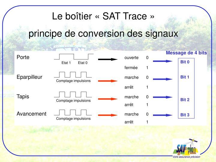 Le boîtier «SAT Trace»