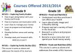 courses offered 2013 2014