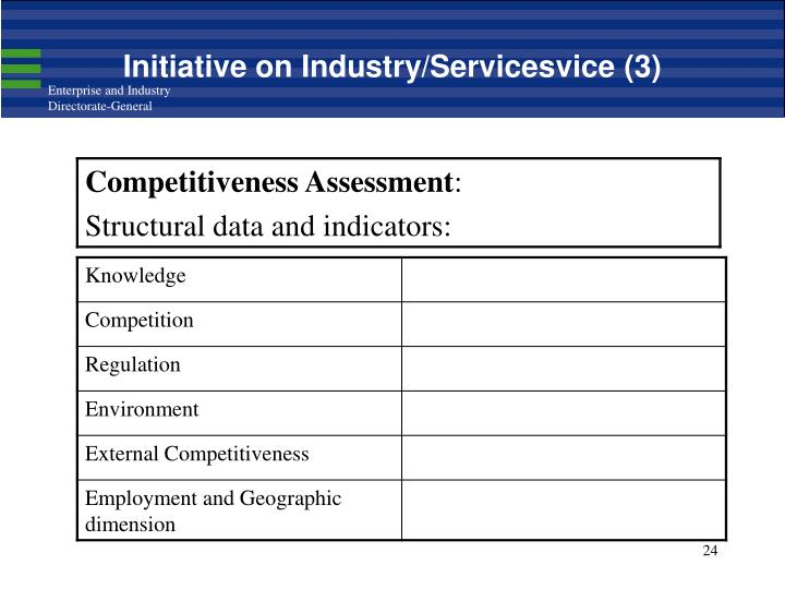 Initiative on Industry/Services