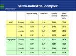 servo industrial complex