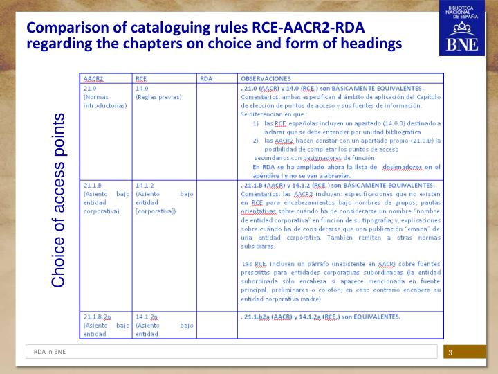 Comparison of cataloguing rules RCE-AACR2-RDA regarding the chapters on choice and form of headings