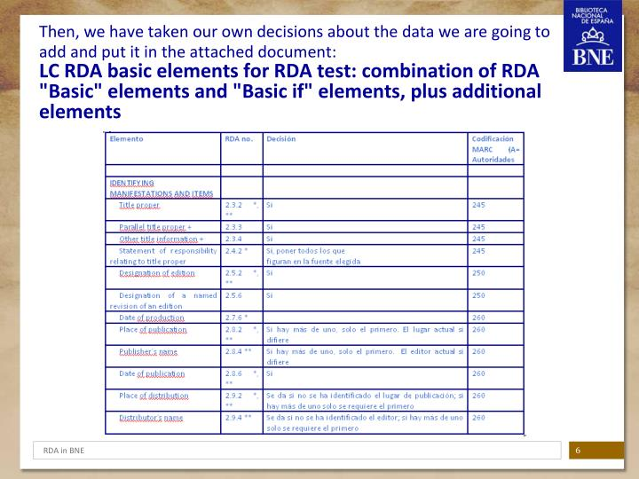 Then, we have taken our own decisions about the data we are going to add and put it in the attached document: