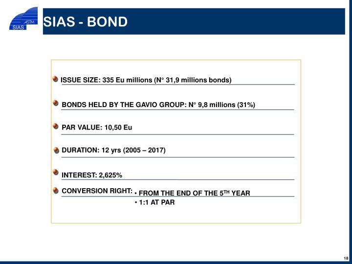 ISSUE SIZE: 335 Eu millions (N° 31,9 millions bonds)