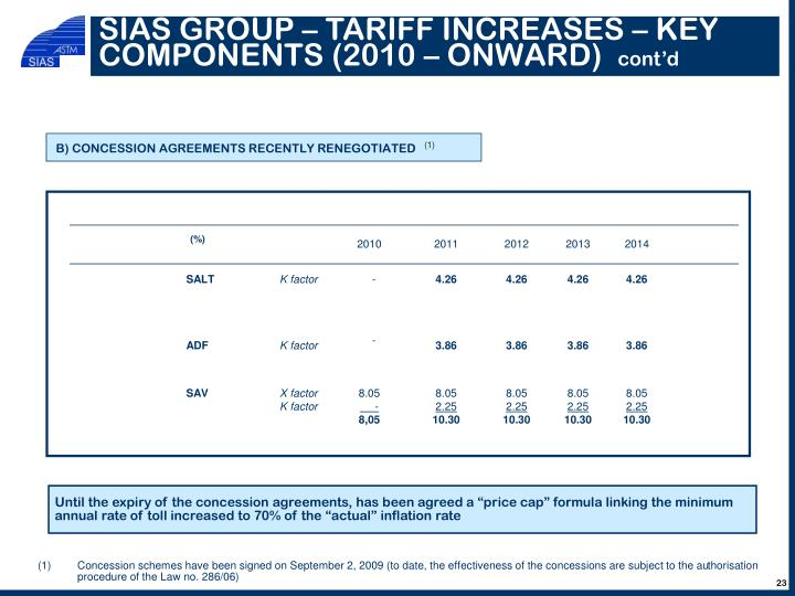 SIAS GROUP – TARIFF INCREASES – KEY COMPONENTS (2010 – ONWARD)