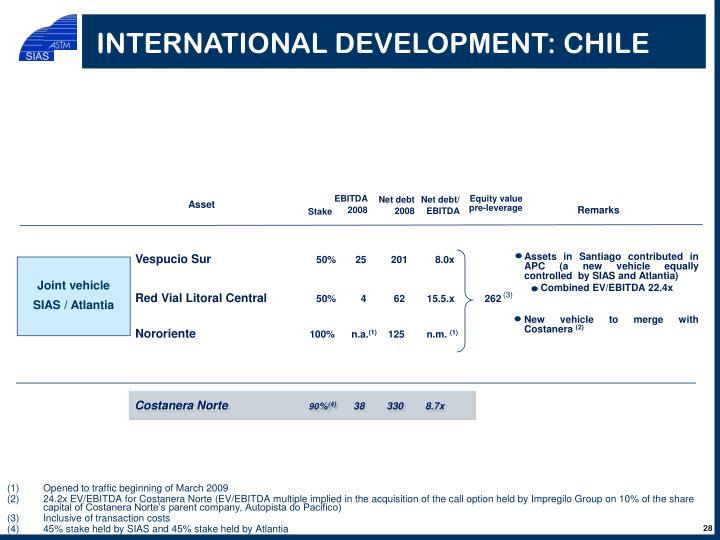 INTERNATIONAL DEVELOPMENT: CHILE