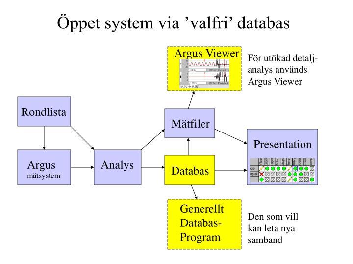 Öppet system via 'valfri' databas