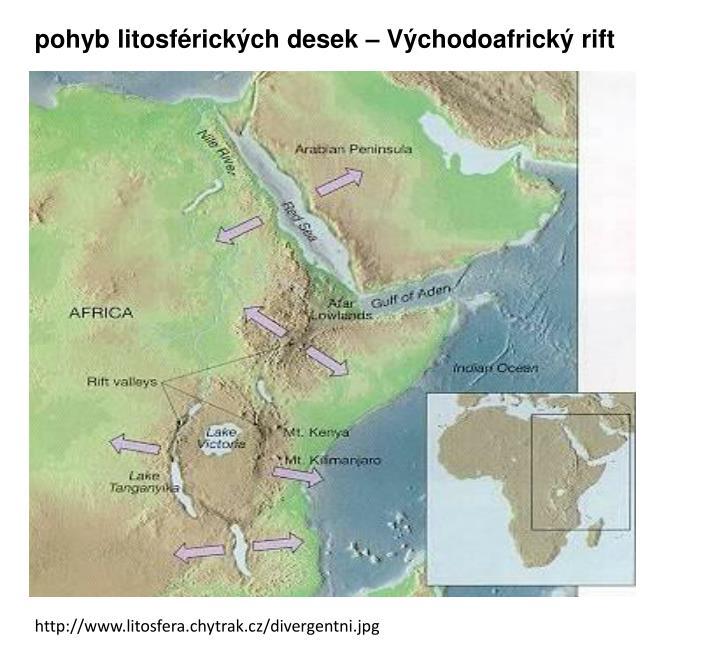 pohyb litosférických desek – Východoafrický rift
