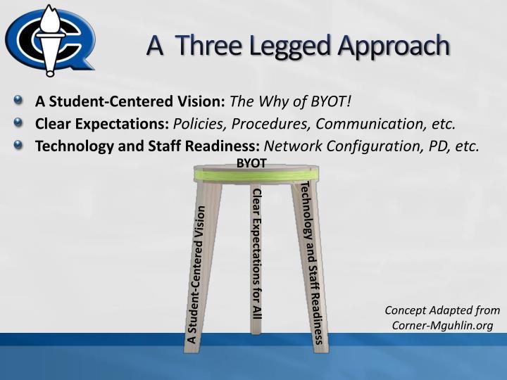A  Three Legged Approach