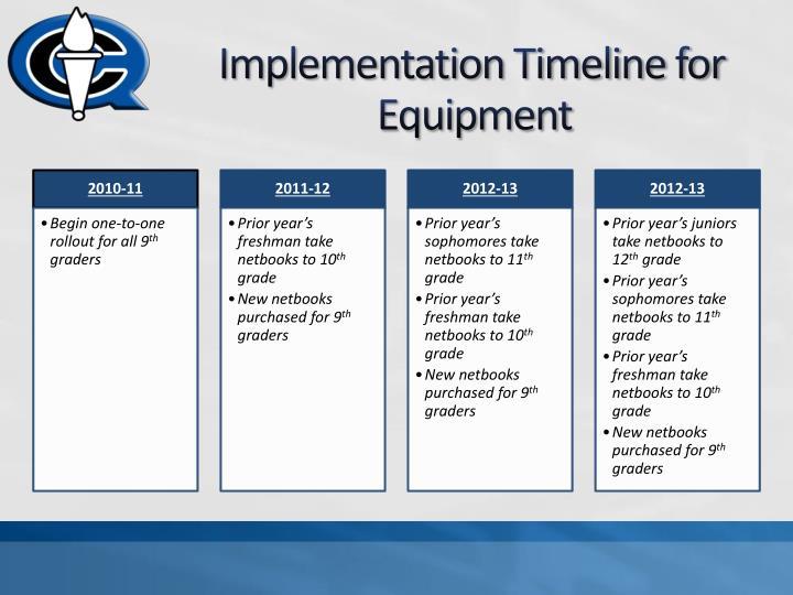 Implementation Timeline for Equipment