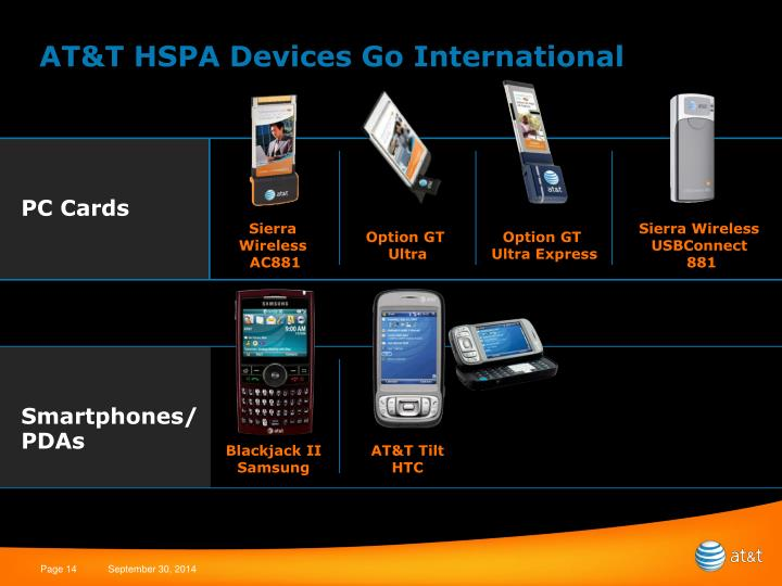 AT&T HSPA Devices Go International