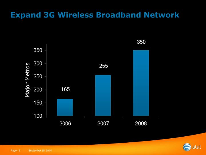 Expand 3G Wireless Broadband Network