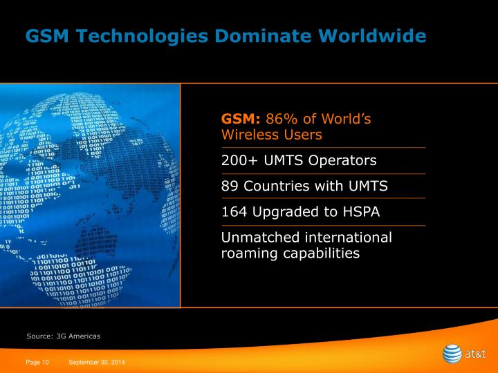 GSM Technologies Dominate Worldwide