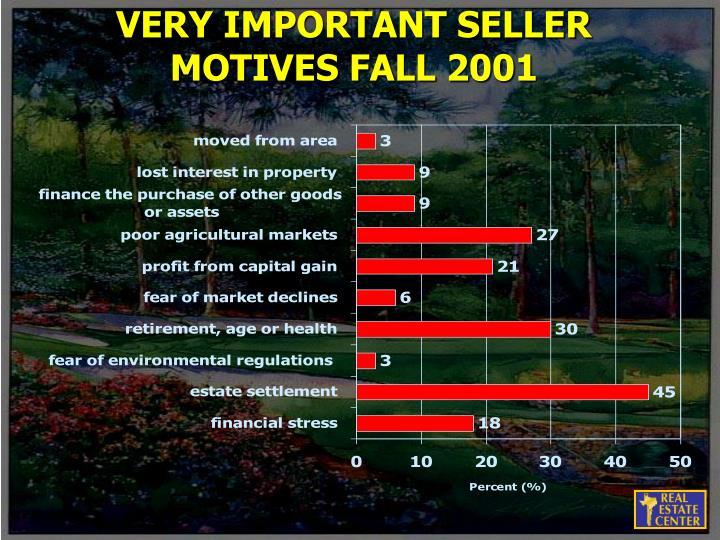 VERY IMPORTANT SELLER MOTIVES FALL 2001