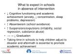 what to expect in schools in absence of intervention