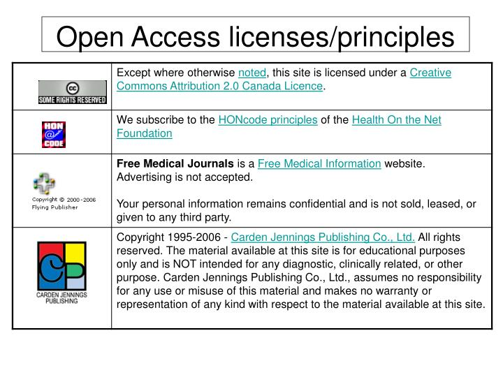 Open Access licenses/principles