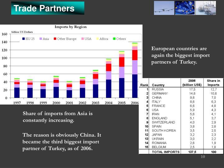 Trade Partners