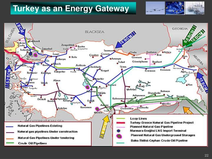 Turkey as an Energy Gateway