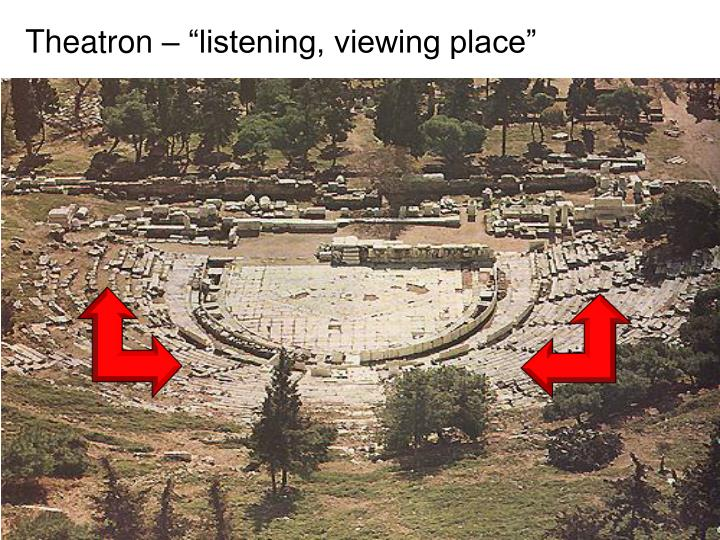 "Theatron – ""listening, viewing place"""
