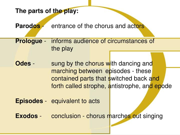 The parts of the play: