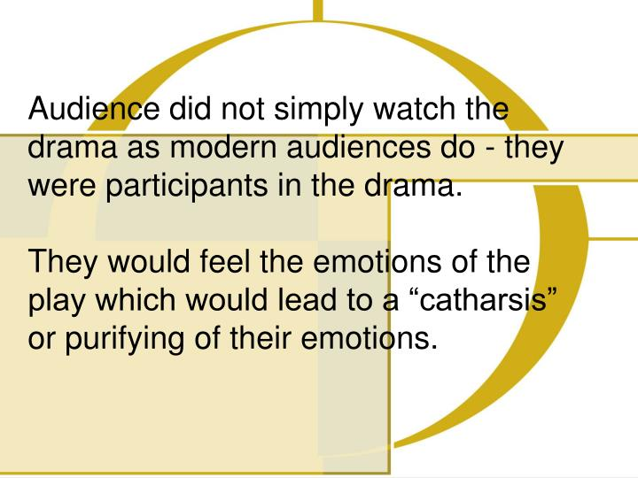 Audience did not simply watch the drama as modern audiences do - they were participants in the drama...