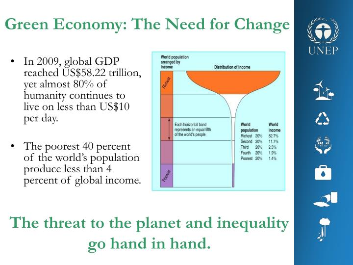 Green Economy: The Need for Change