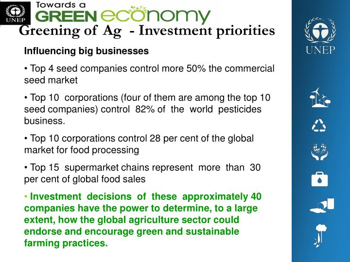Greening of Ag  - Investment priorities