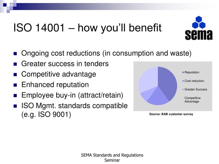 ISO 14001 – how you'll benefit