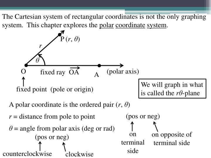 The Cartesian system of rectangular coordinates is not the only graphing system.  This chapter explores the
