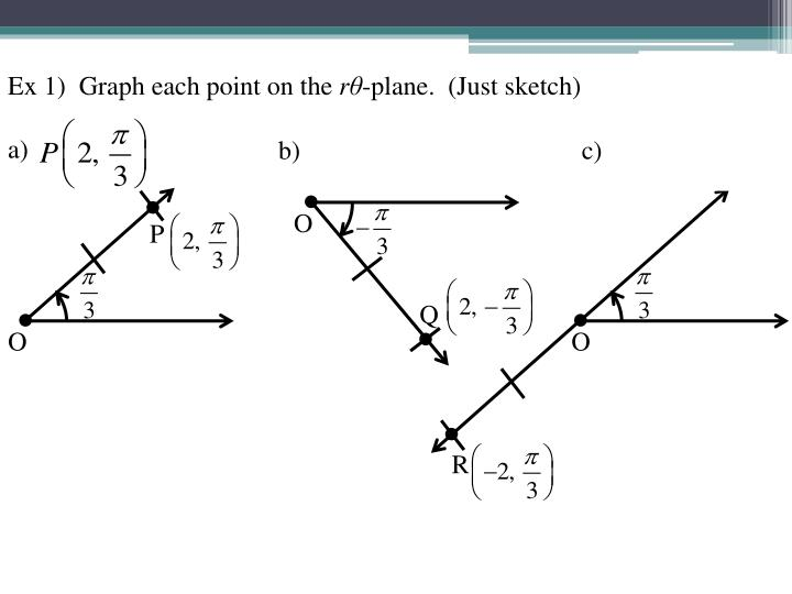Ex 1)  Graph each point on the