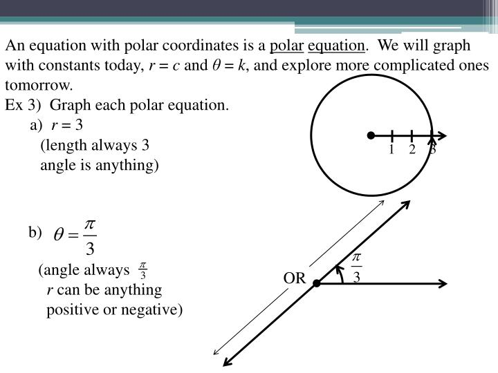 An equation with polar coordinates is a