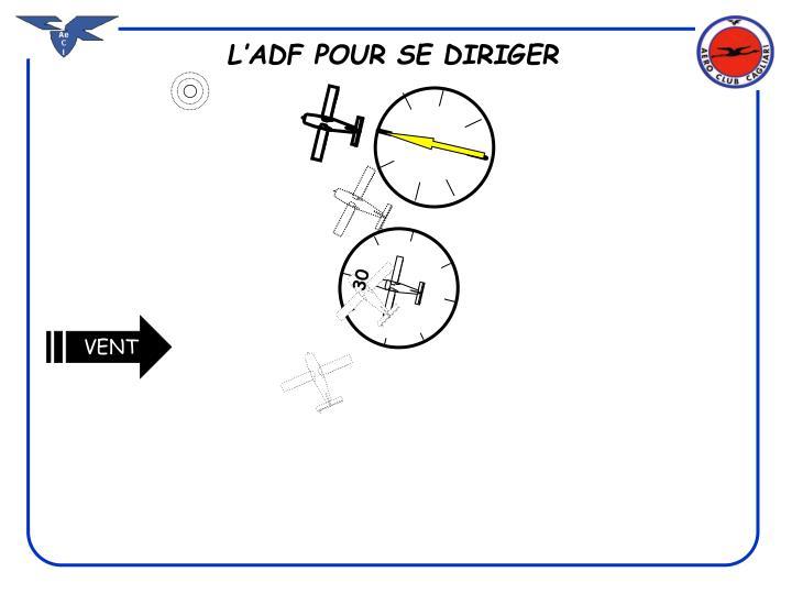 L'ADF POUR SE DIRIGER