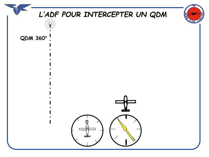 L'ADF POUR INTERCEPTER UN QDM