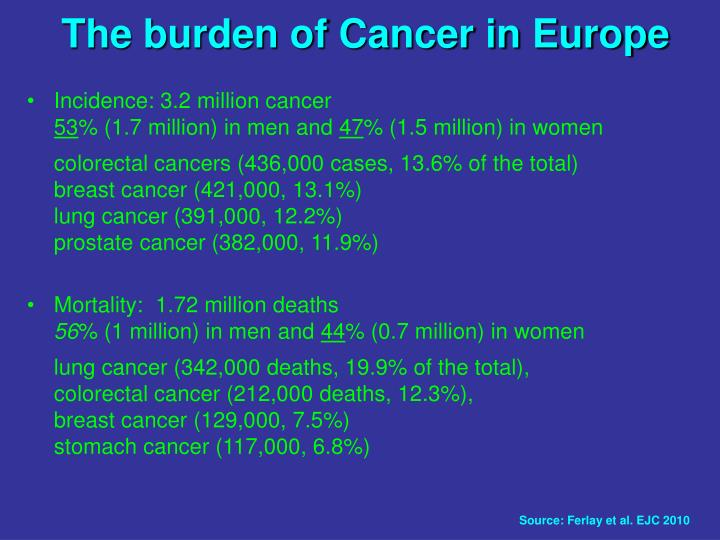 The burden of Cancer in Europe