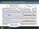 generator exciter catch1