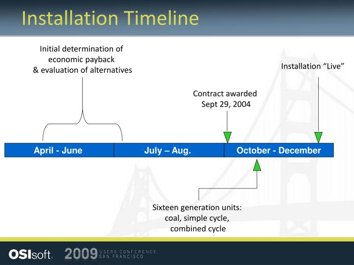 Installation Timeline