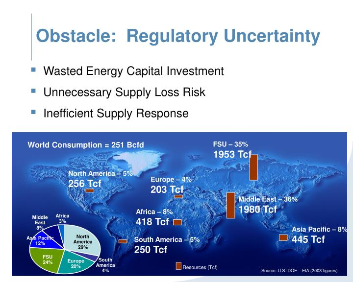 Obstacle:  Regulatory Uncertainty