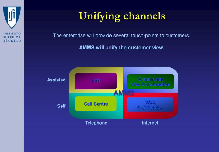 Unifying channels