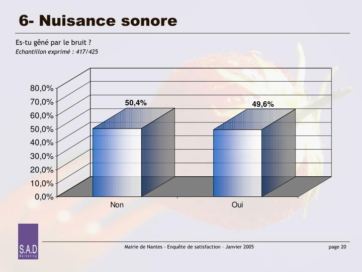 6- Nuisance sonore