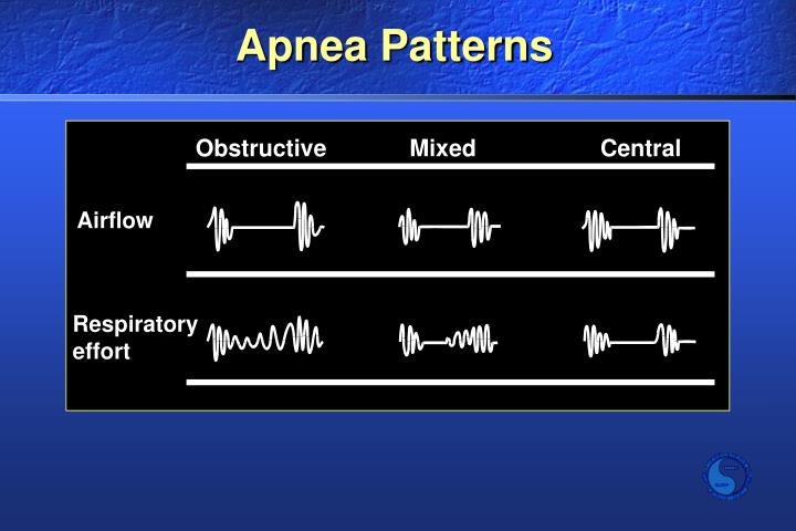 Apnea patterns