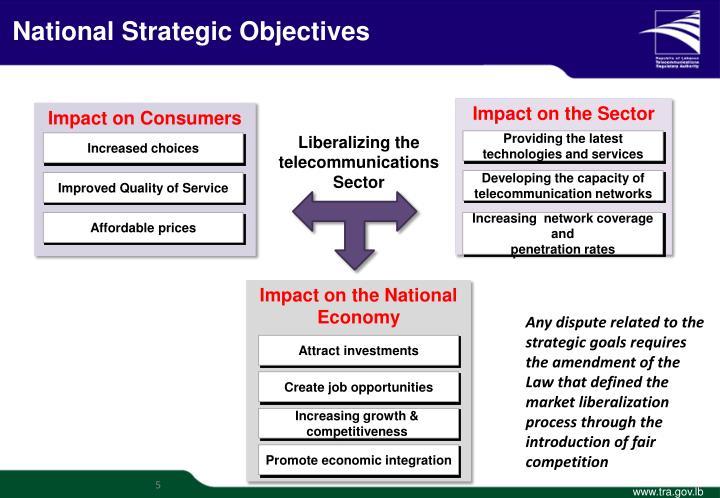 National Strategic Objectives